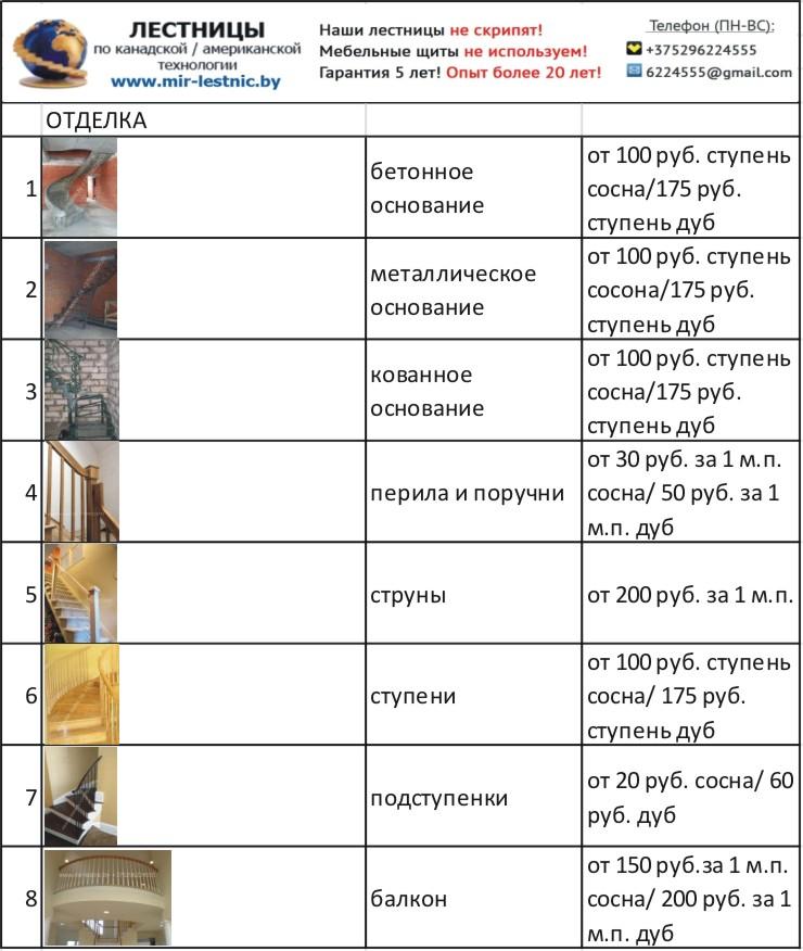 Деревянные лестницы Владимир - 100лестницрф